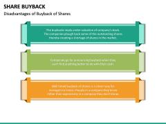 Share Buyback PPT Slide 21