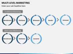 Multi Level Marketing (MLM) PPT Slide 4