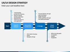 UX/UI Design Strategy PPT Slide 18