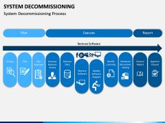 System Decommissioning PPT Slide 3