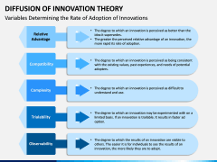 Diffusion of Innovation Theory PPT Slide 6