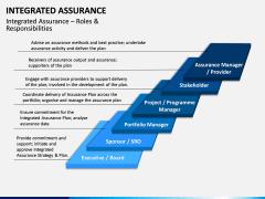 Integrated Assurance PPT Slide 11