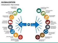 Globalization PPT Slide 24