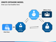 Onsite Offshore Model PPT Slide 3