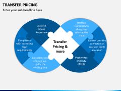 Transfer Pricing PPT Slide 1