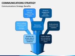 Communications Strategy PPT slide 8