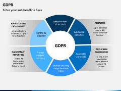 GDPR PPT Slide 1