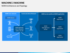 Machine to Machine (M2M) PPT Slide 5