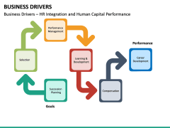 Business Drivers PPT Slide 21