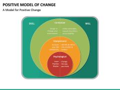Positive Model of Change PPT Slide 11