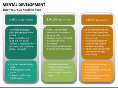 Mental Development PPT Slide 21