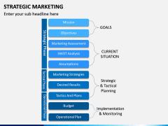 Strategic Marketing PPT Slide 13