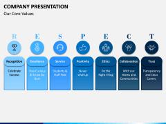 Company Presentation PPT Slide 5