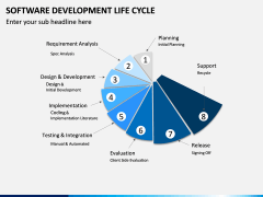 Software Development Lifecycle PPT Slide 11