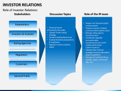 Investor Relations PPT Slide 8