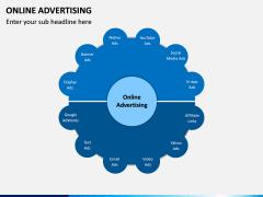 Online Advertising PPT Slide 3