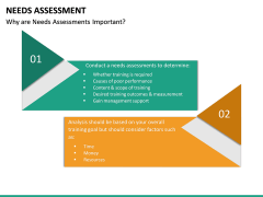 Needs Assessment PPT Slide 37
