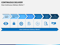 Continuous Delivery PPT Slide 9