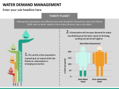Water Demand Management PPT Slide 22