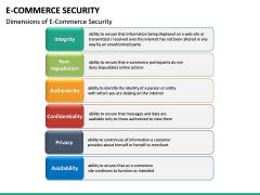 E-commerce Security PPT Slide 16