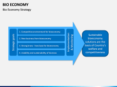 Bio Economy PPT Slide 10