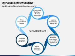 Employee Empowerment PPT Slide 5