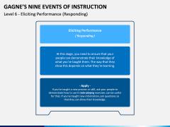 Gagne's Nine Events of Instruction PPT Slide 12