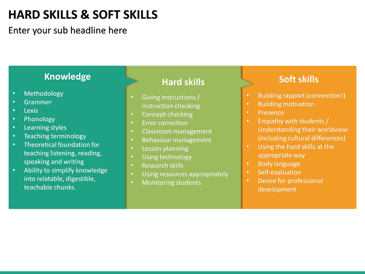 hard skills and soft skills powerpoint template