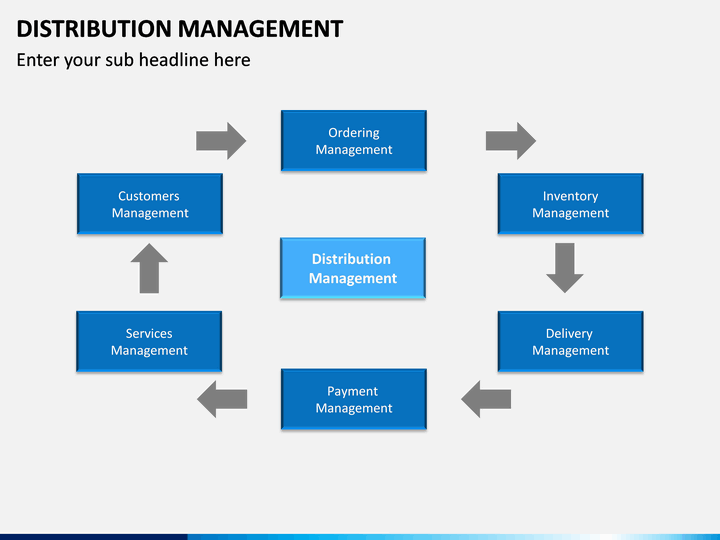 distribution management powerpoint template
