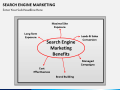 Search engine marketing PPT slide 9