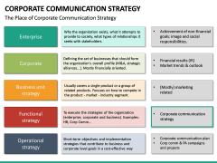 Corporate Communications Strategy PPT Slide 24