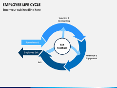 Employee Life Cycle PPT Slide 18