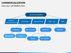 Commercialization PPT Slide 4