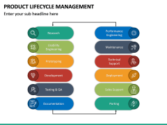 Product Life-cycle Management PPT Slide 25
