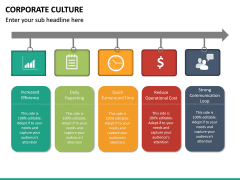 Corporate Culture PPT Slide 33