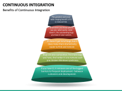 Continuous Integration PPT Slide 31
