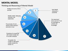 Mental Model PPT Slide 12