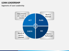 Lean Leadership PPT Slide 5
