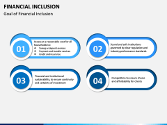 Financial Inclusion PPT Slide 6