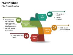 Pilot Project PPT Slide 13