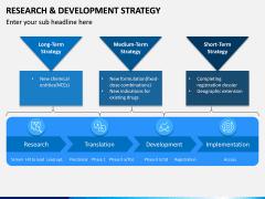 R&D Strategy PPT Slide 8