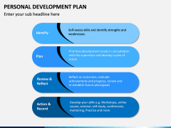 Personal Development Plan PPT Slide 11