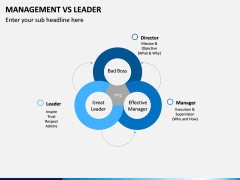 Management Vs Leader PPT slide 12