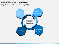 Business Process Mapping PPT Slide 9