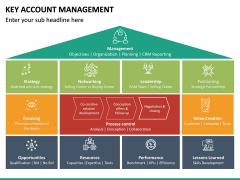 Key Account Management PPT Slide 45