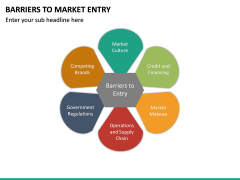 Barriers to Market Entry PPT Slide 17