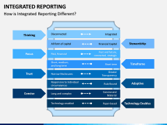 Integrated Reporting PPT Slide 9