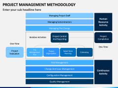 Project Management Methodology PPT Slide 10