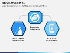 Remote Workforce PPT Slide 5