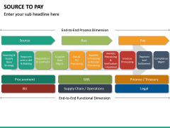 Source to Pay PPT Slide 13